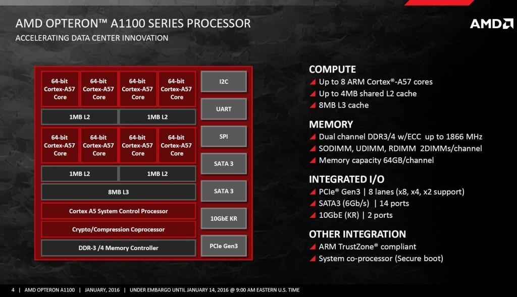 AMD-Opteron-A1100-ARM