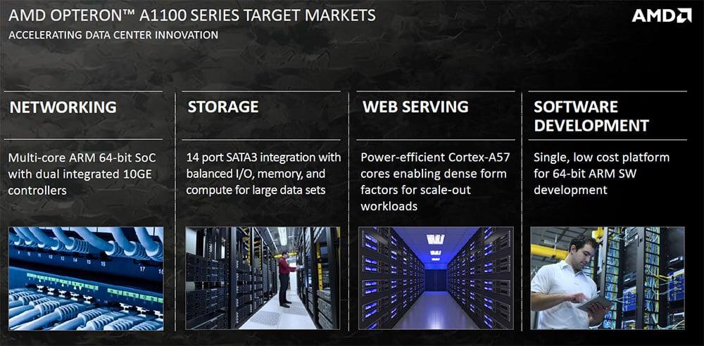 AMD Opteron A1100 con ARM Cortex-A57