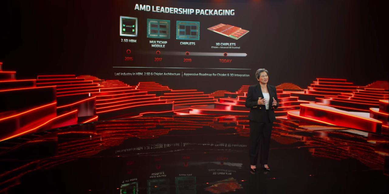 AMD Computex 2021, las novedades más relevantes