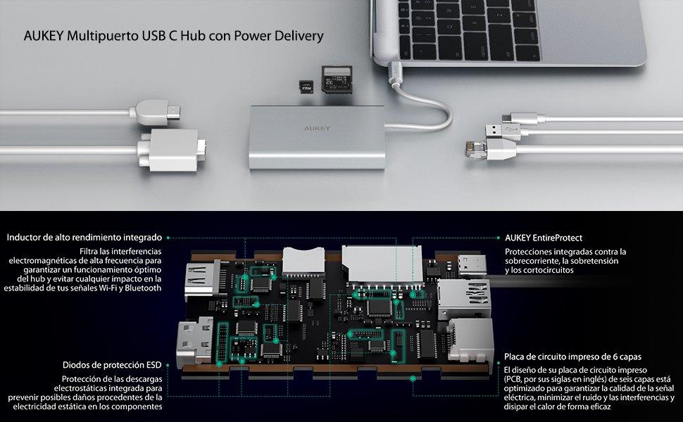 Aukey Hub USB – C Review