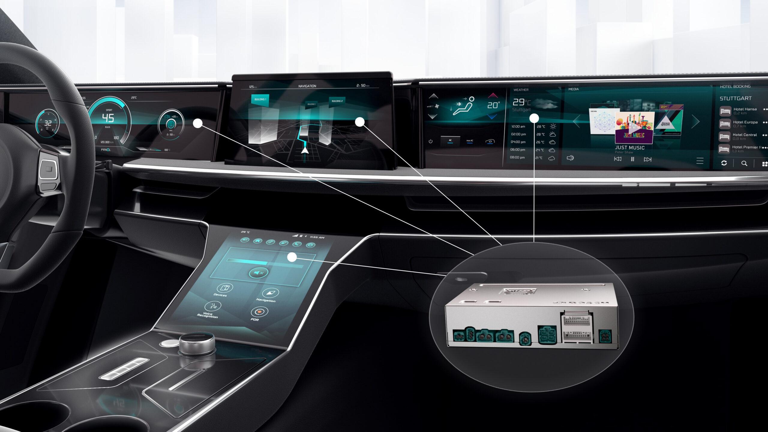 CES 2021: Bosch confía en la inteligencia artificial y la IoT para la protección de las personas y el medio ambiente