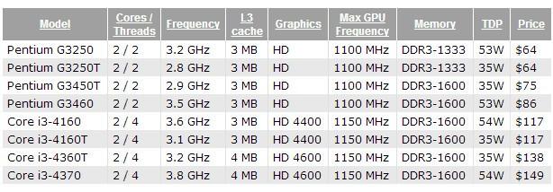 Intel-Haswell_2
