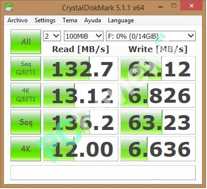 Kingston-DataTraveler-2000-CristalDiskMark