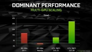 Nvidia-GeForce-337.50-Beta-6