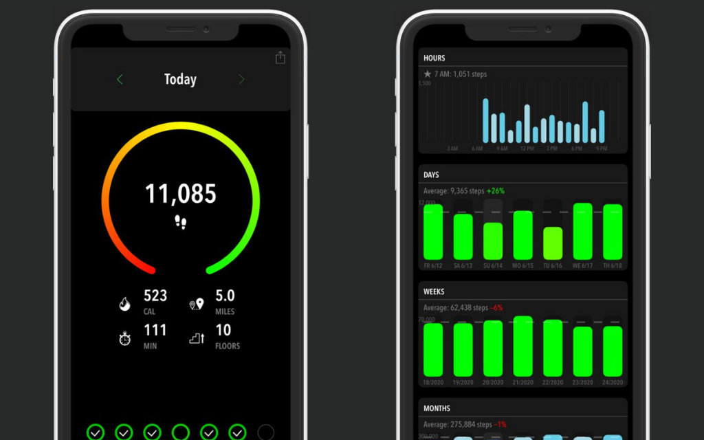 Activity Tracker Review