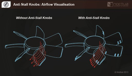 anti_stall_knobs_3