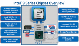 ntel-9-series-chipset-overview-vr-zon,I-0-406296-13