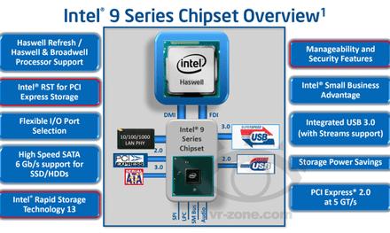 Intel comienza a distribuir la actualización de procesadores Haswell