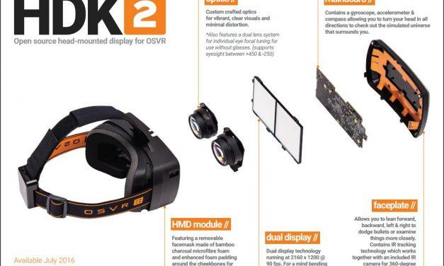Razer y Sensics se unen para lanzar sus gafas de realidad virtual