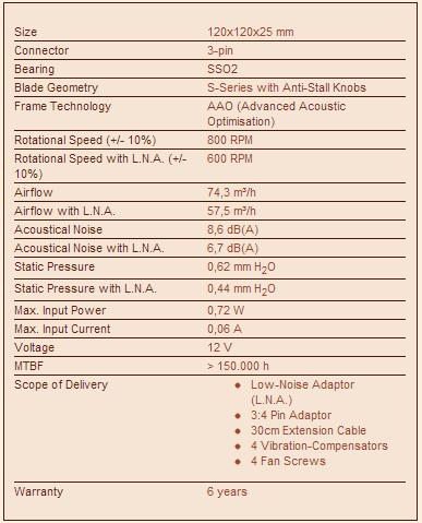 NF-S12A ULN